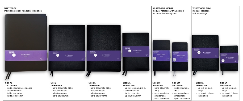 Whitebook sizes